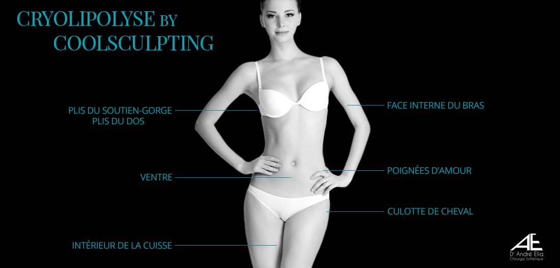 Cryolipolyse Coolsculpting Lille Arras Dr Elia